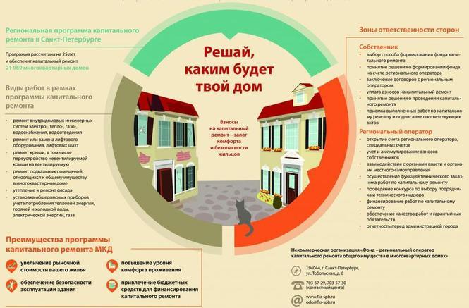 Приложение 1 закон города москвы о городской целевой программе по капитальному ремонту многоквартирных домов города