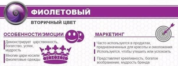 Цвет фиолетовый что обозначает